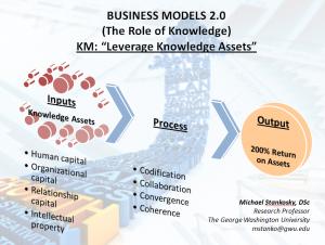 Michael Stankosky Framework